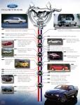 Mustang: Linha do Tempo